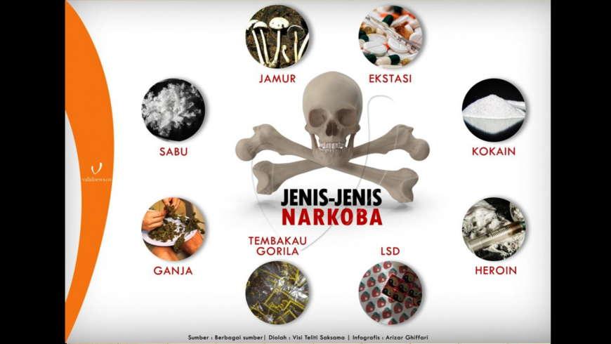Info Grafis Narkoba